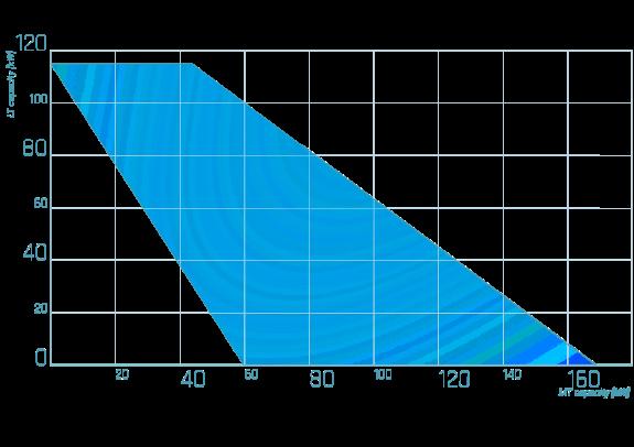 Cubig_Graph