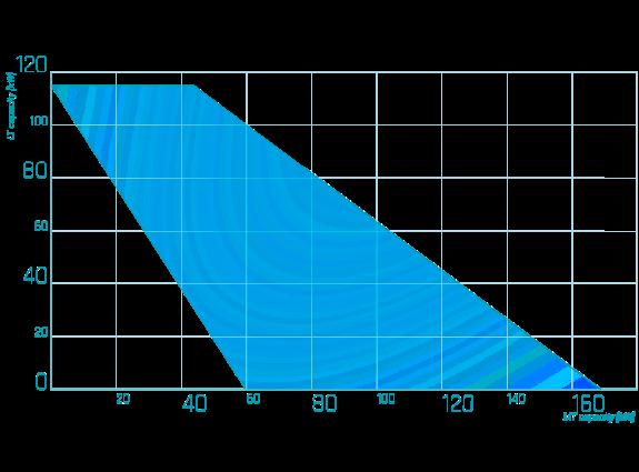 Cubig_Graph_3