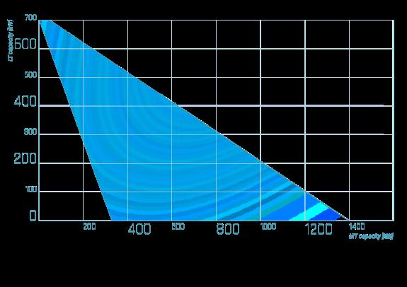 SteelXL_Graph-1